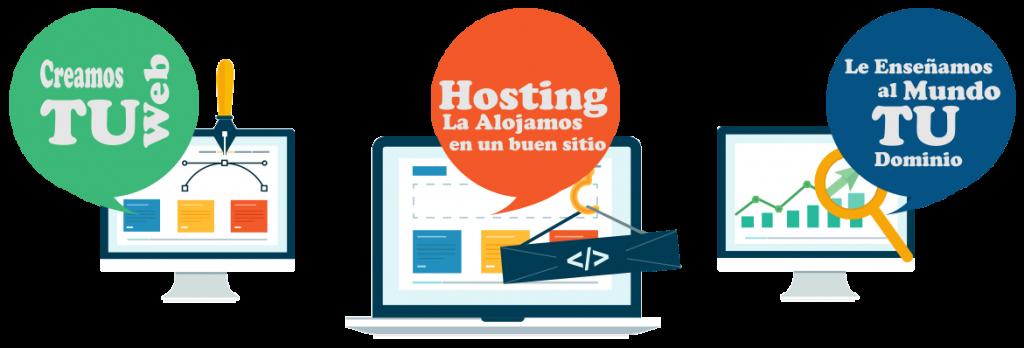 Páginas Web en Mallorca