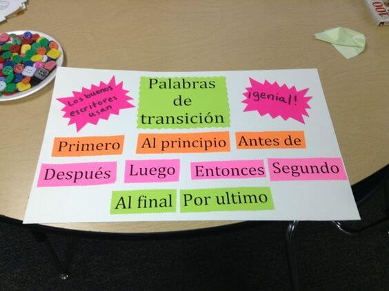 frases o palabras de transición y el seo