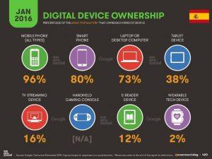 porcentaje de uso movil españa vapcorp tu app android